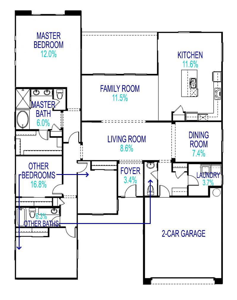 Average Square Footage Of A Bedroom Mangaziez