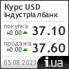 Индустриалбанк курс доллара