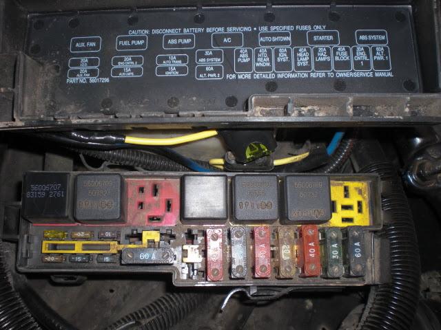 1992 Jeep Cherokee Fuse Box