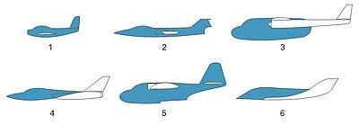 Algunos tipos de fuselajes:1:Para vuelo subsónico. 2:Para vuelo supersónico de alta velocidad. 3:Para vuelo subsónico con góndola de gran capacidad. 4:Para vuelo supersónico de gran maniobrabilidad. 5:Para hidroavión. 6:Para vuelo hipersónico.