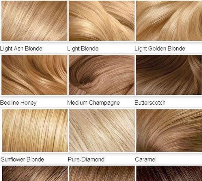 Braun welche augen haarfarbe grünen passt zu Wie du