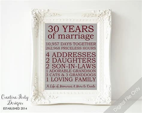 Anniversary Gift for Parents   Personalized   Gift for