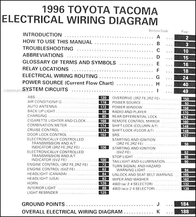 Diagram In Pictures Database 2001 Toyota Tacoma Pickup Wiring Diagram Manual Original Just Download Or Read Manual Original Michel Houellebecq Bi Wiring Speakers Onyxum Com