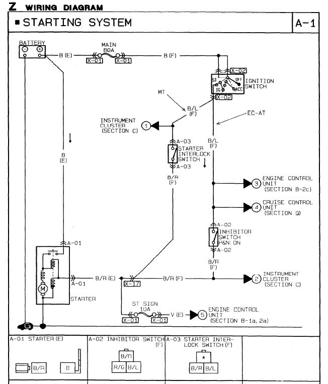 Mazda 323 Ignition Coil Wiring Diagram