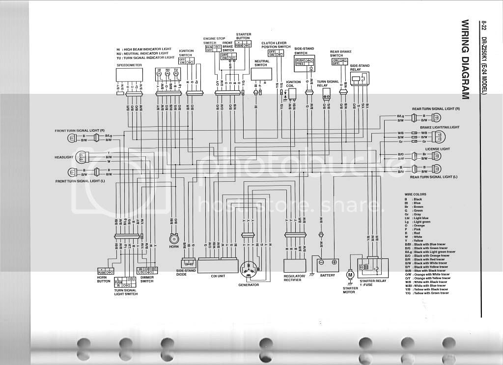 Diagram Suzuki Drz 250 Wiring Diagram Full Version Hd Quality Wiring Diagram Xdiagramj Museozannato Agnochiampo It
