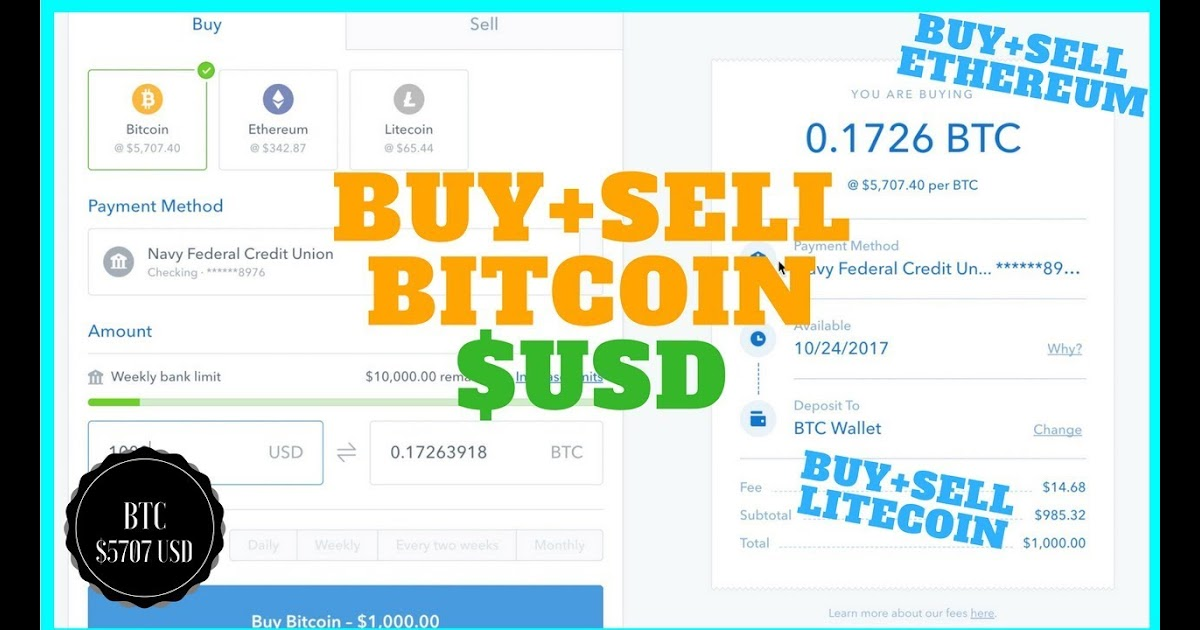 how fast does bitcoin sell