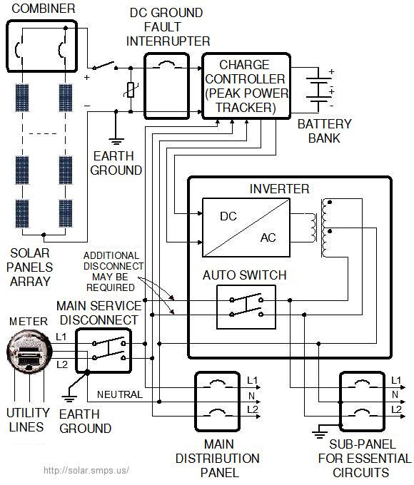 electrical panel wiring diagram pdf electrical wiring diagram panel amf jodebal com on electrical panel wiring diagram pdf