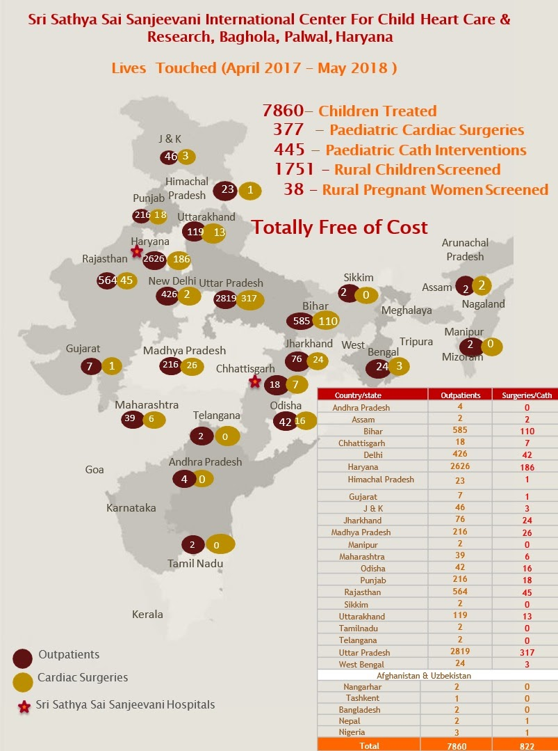 Excelente Certificado De Nacimiento Tamil Nadu Regalo - Cómo ...