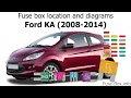 Ford Ka Fuse Box