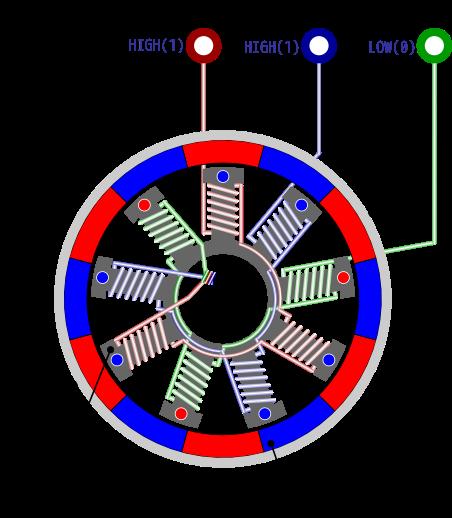Wiring Manual Pdf  12 Pole Brushless Dc Motor Winding