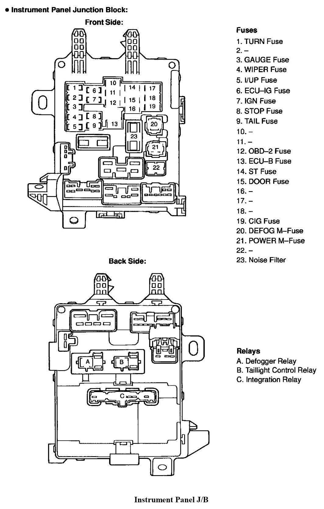2003 Corolla Fuse Box Diagram Wiring Diagram United3 United3 Maceratadoc It