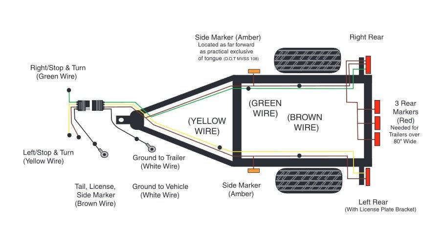 Wiring Diagram Pdf  16 Foot Trailer Wiring Diagram For