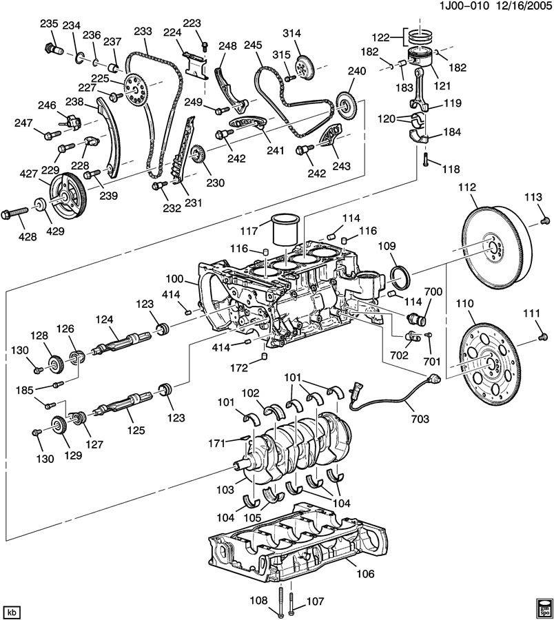 1998 Chevrolet Cavalier 2 2 Liter Engine Diagram - Wiring Diagram Server  wake-speed - wake-speed.ristoranteitredenari.it | 1998 Chevy Cavalier Engine Diagram |  | Ristorante I Tre Denari Manerbio
