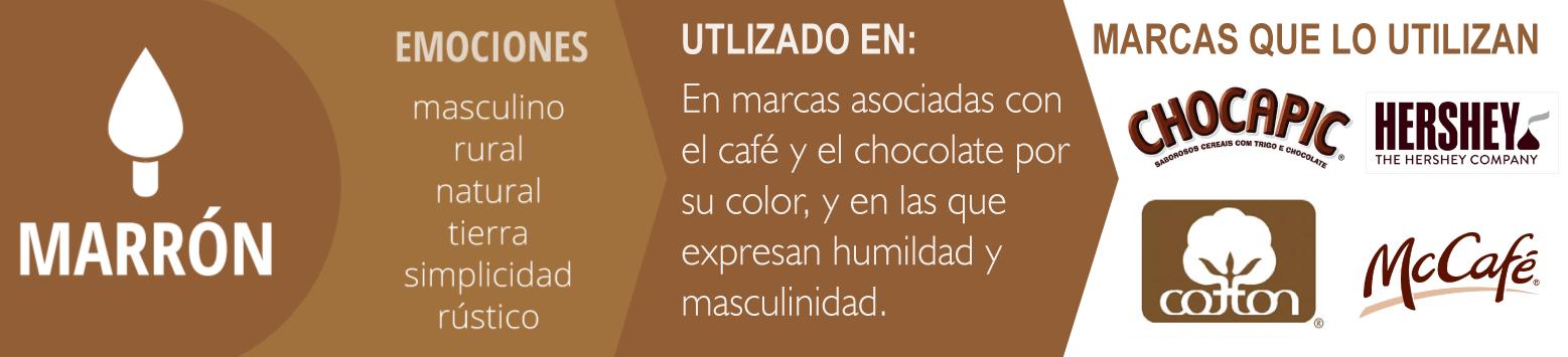 Significado del Color Café
