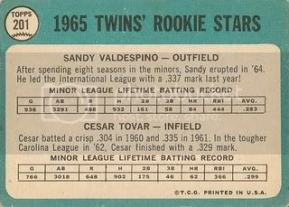 #201 Twins Rookie Stars: Sandy Valdespino and Cesar Tovar (back)