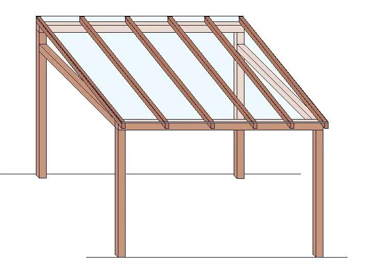 Balkonüberdachung Selber Bauen
