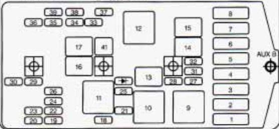 Chevrolet Venture 1998 Fuse Box Diagram Auto Genius