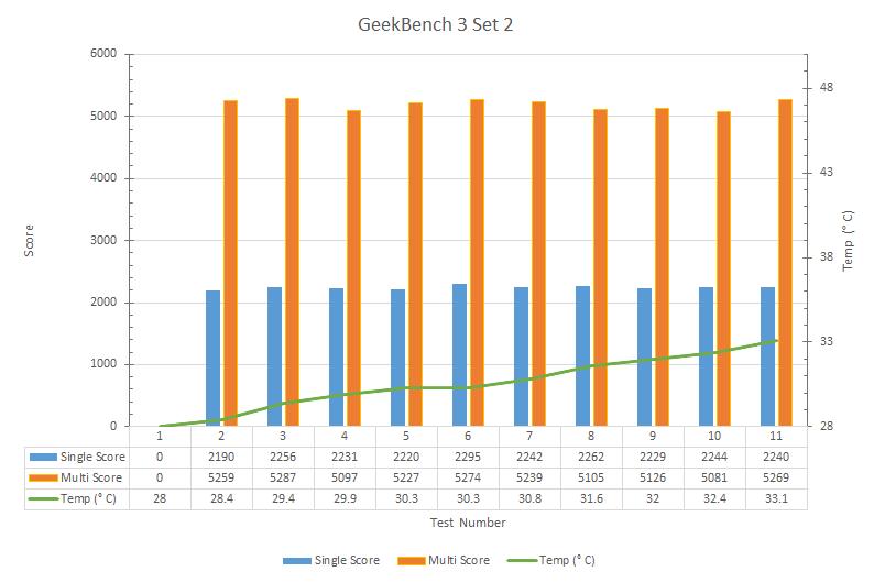 pixel-gb-2