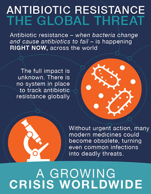 Antimicrobial Resistance: Global Threat image