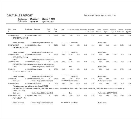 Daily Sales Report In Sap | Daily Agenda Calendar