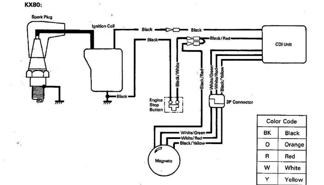 [TBQL_4184]  DIAGRAM] Ktm 2 Stroke Ignition Wiring Diagram FULL Version HD Quality Wiring  Diagram - IKEADIAGRAMS.RUSSOREAL.IT | 2 Stroke Wiring Diagram |  | russoreal.it