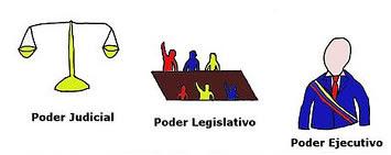 División de Poderes – Definición de División de Poderes, Concepto de División de Poderes, Significado de División de Poderes