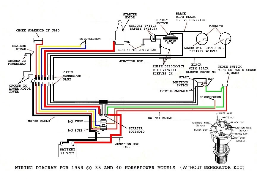 20 Awesome Universal Ignition Switch Wiring Diagram