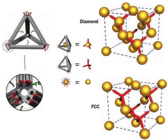 Diamante de ouro é criado por moléculas de DNA