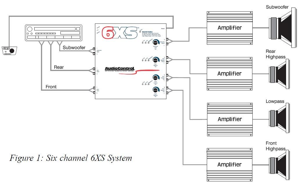 32 6 Speakers 4 Channel Amp Wiring Diagram