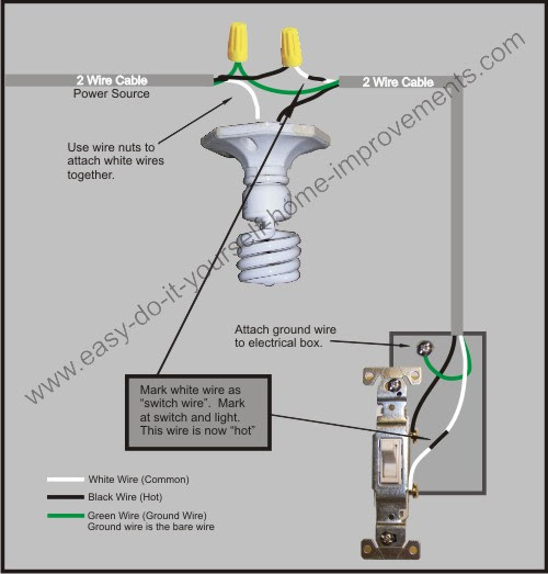 house wiring diagram light switch home wiring and electrical diagram. Black Bedroom Furniture Sets. Home Design Ideas