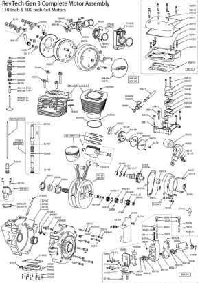 100 Cc Revtech Engine Manual