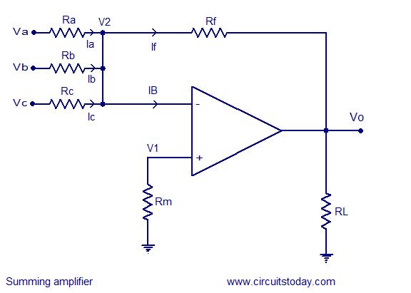 opamp summing amplifier
