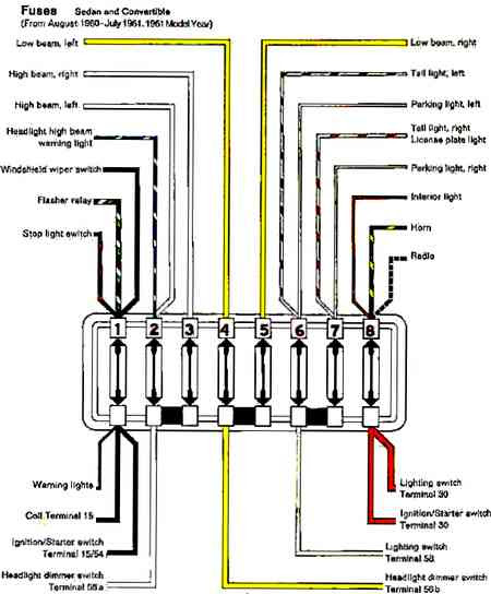 DIAGRAM] 72 Super Beetle Fuse Block Wiring Diagram FULL Version HD Quality  Wiring Diagram - WIRINGASOCKET.LITTLETEO.FRLITTLETEO