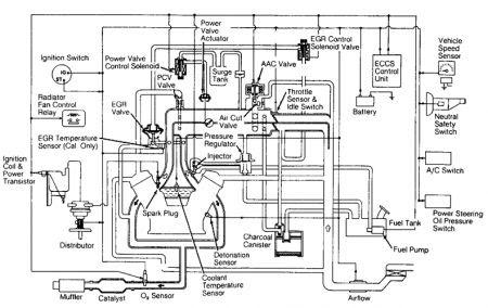 Vacuum Hose: Vacuum Hose Diagram 2000 Nissan Maxima