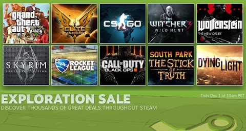 Steam Games Discount History