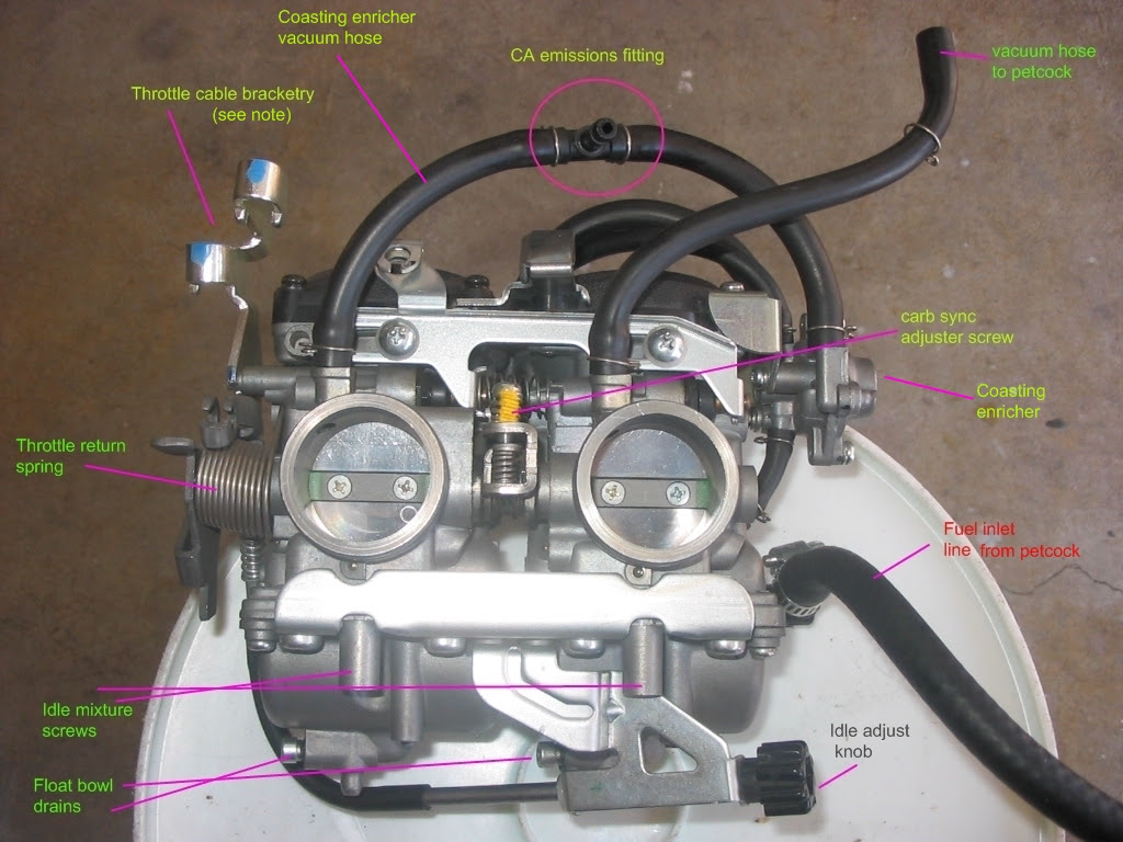 Need To Know Carb Hose Routing 08 250 Ninjetteorg