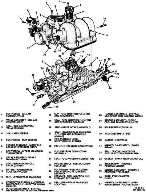 95 Blazer 4.3 vortex engine, won't idle. Ran great then
