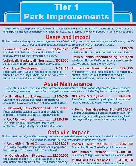 http://jkheneghan.com/city/meetings/2014/Retreat/Park%20Improvement%20Plan%203%20Tiers.pdf