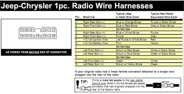 30 1999 Jeep Grand Cherokee Infinity Stereo Wiring Diagram