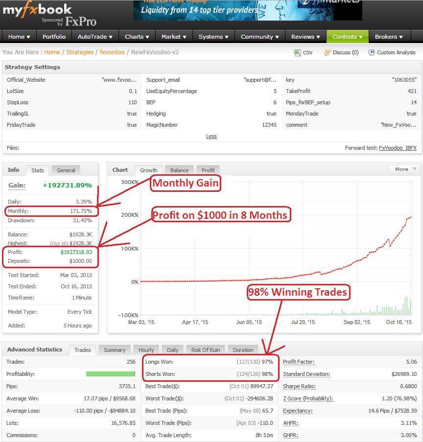 Smart trader myfxbook forex worldedit komendy 1-3 2-4 betting system