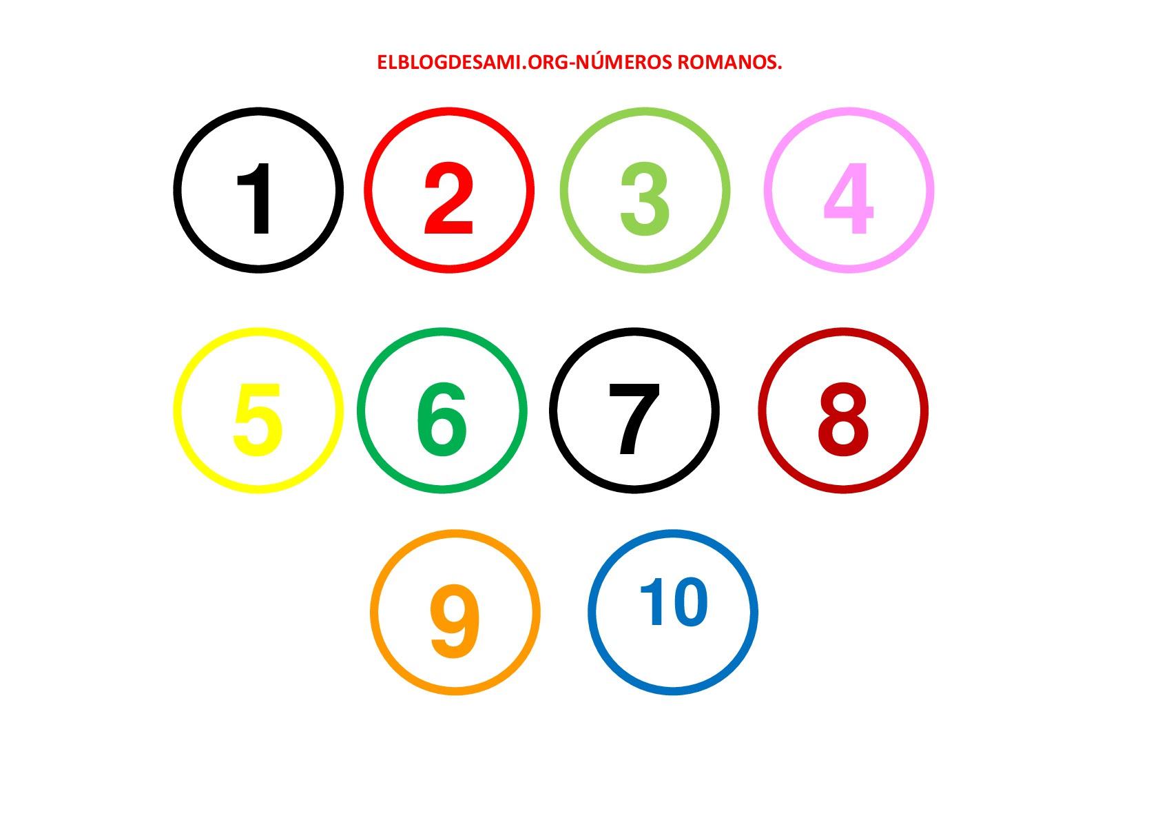 Elblogdesamiorg Circulos Numeros Romanos 002 El Blog De Sami