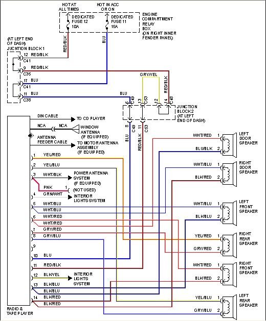 2004 mitsubishi galant wiring diagram  center wiring