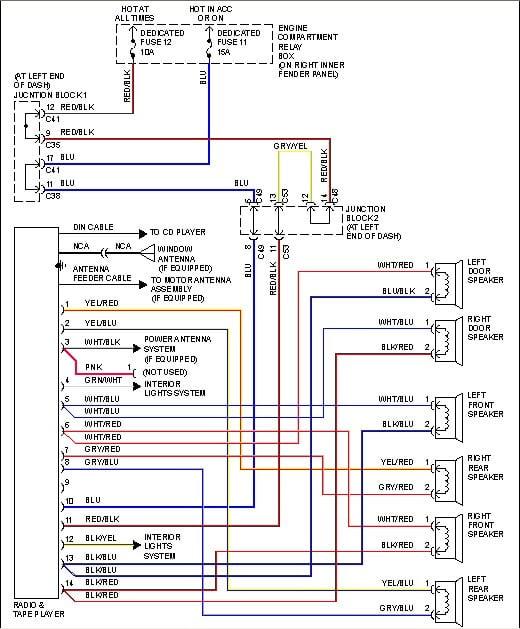 35 Mitsubishi Galant Stereo Wiring Diagram - Wiring ...