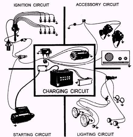 basic auto electrical wiring diagram image 8