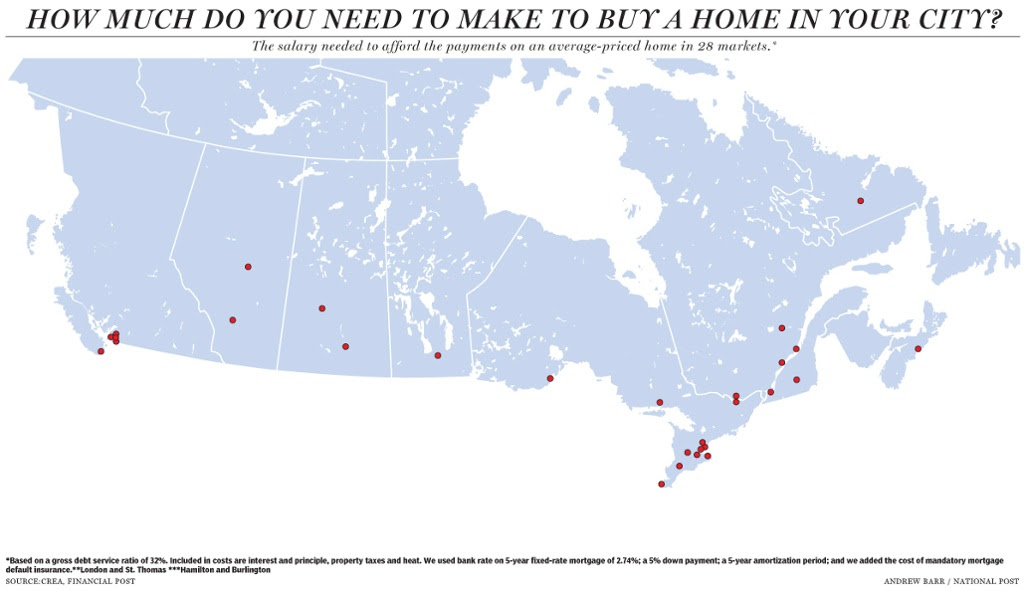 Here's how much money you need to make to buy a house in your city ...