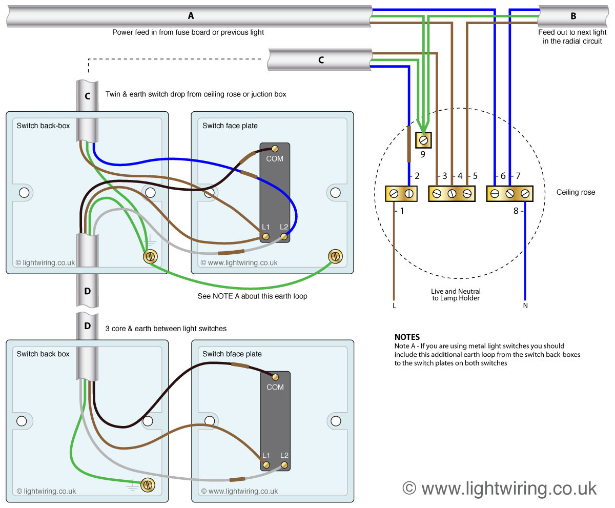 Diagram Single Light Switch Wiring Diagram Uk Full Version Hd Quality Diagram Uk Diagramsheise Festadelluvavagliagli It