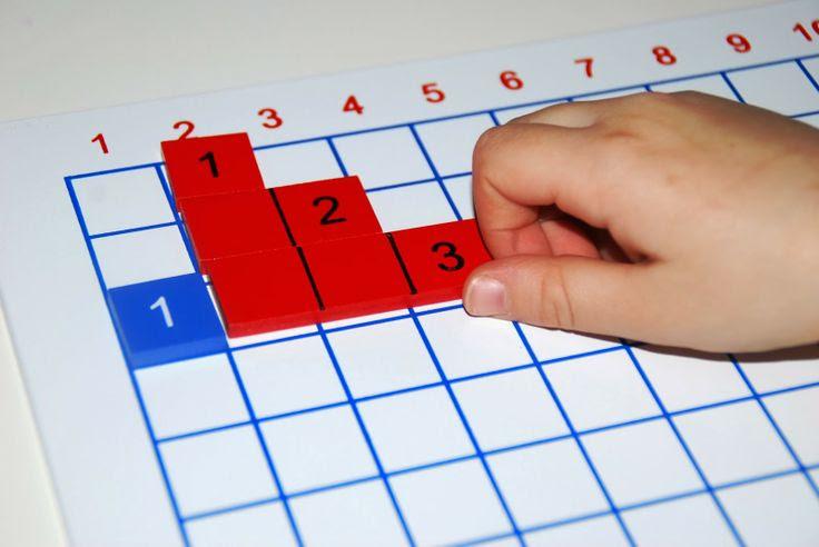 Mémorisation des additions...Table d'addition Montessori... ~ La petite vie d'Ilhan et Mélia (ou la vie sans école)