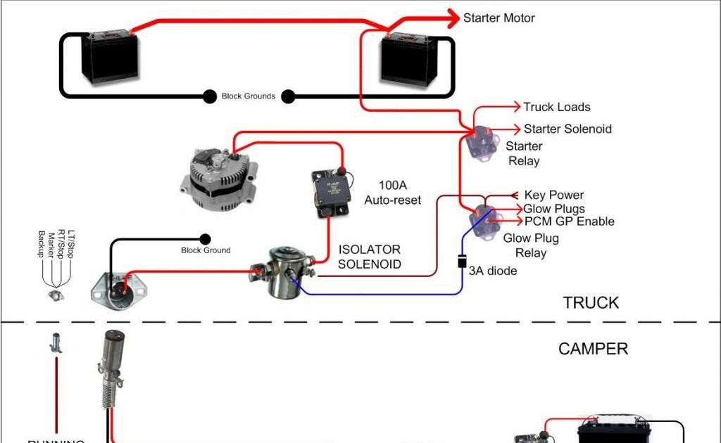 50 Amp Rv Generator Wiring Diagram
