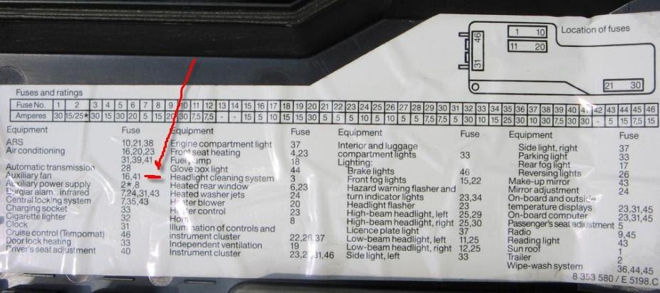 35 1998 Bmw 528i Fuse Box Diagram - Diagram Example Database