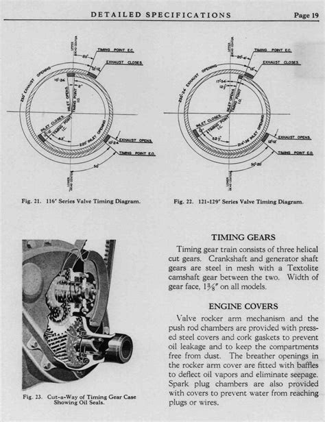 1929 Buick Detailed Specifications / detailed_specs_01-20